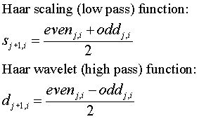 The Wavelet Packet Transform