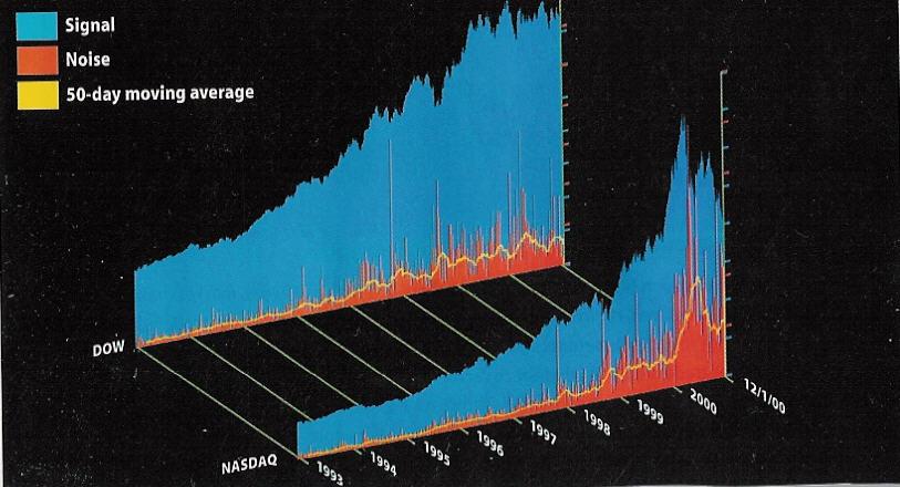 http://www.bearcave.com/misl/misl_tech/wavelets/wavelet_graph.jpg